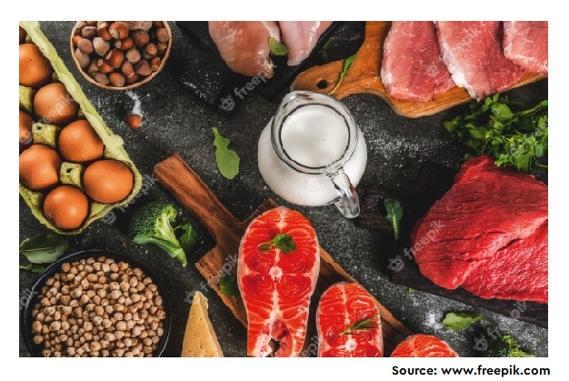 Animal source food eating habits of outpatients with antimicrobial resistance in Bukavu, D.R. Congo